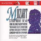 Basic 100 Vol 3 - Mozart: Symphony No 40, Overtures
