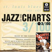 Various Artists: Jazz in the Charts 1932-1933 [Digipak]